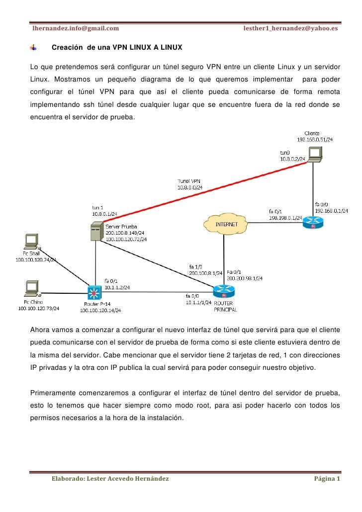 lhernandez.info@gmail.com                                          lesther1_hernandez@yahoo.es      Creación de una VPN LI...