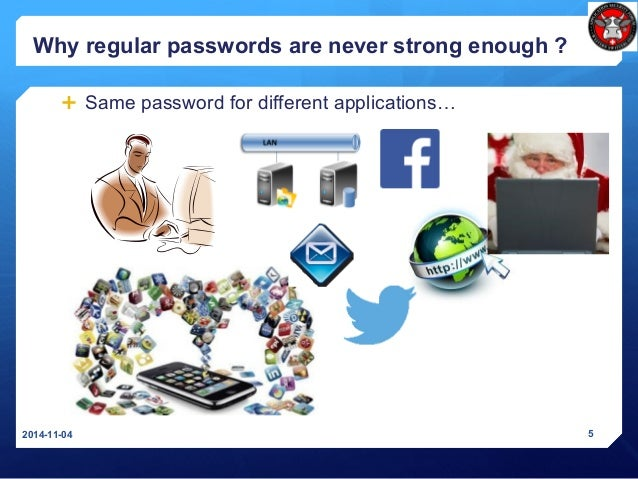 Create A Strong Two Factors Authentication Device For Less