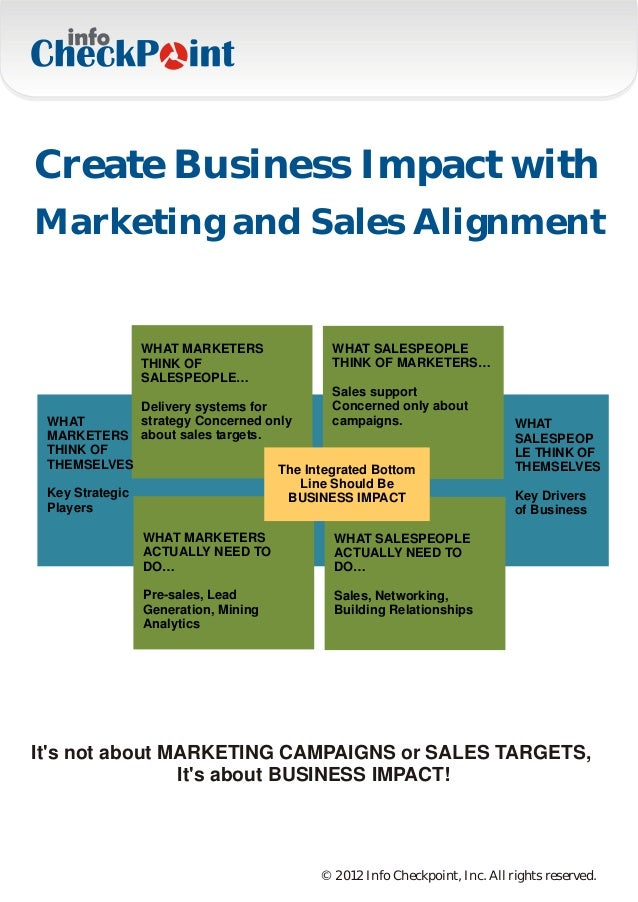 Create Business Impact withMarketing and Sales Alignment                 WHAT MARKETERS             WHAT SALESPEOPLE      ...