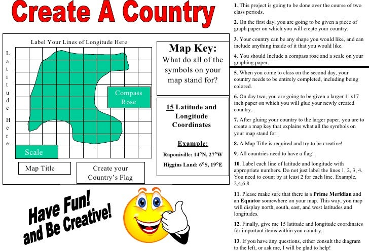 Create A Country Assignment