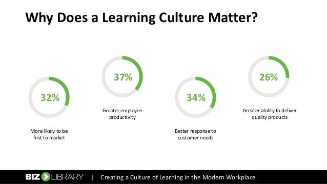 culture of learning A culture in which the conditions for learning are ever-present, a culture in which we examine how our behaviors affect us, others, and our world , a culture in which there is a shared belief that we are a part of something special and great , and.