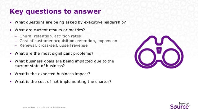 What is a business charter?