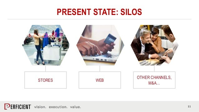 11 PRESENT STATE: SILOS WEB OTHER CHANNELS, M&A… STORES