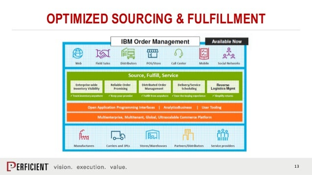 13 OPTIMIZED SOURCING & FULFILLMENT