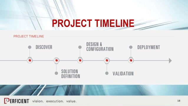18 PROJECT TIMELINE