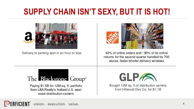 6 SUPPLY CHAIN ISN'T SEXY, BUT IT IS HOT! Delivery to parking spot in an hour or less 42% of online orders and ~90% of its...