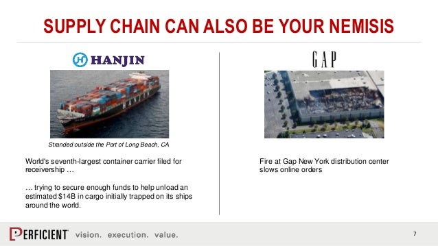 7 SUPPLY CHAIN CAN ALSO BE YOUR NEMISIS World's seventh-largest container carrier filed for receivership … … trying to sec...