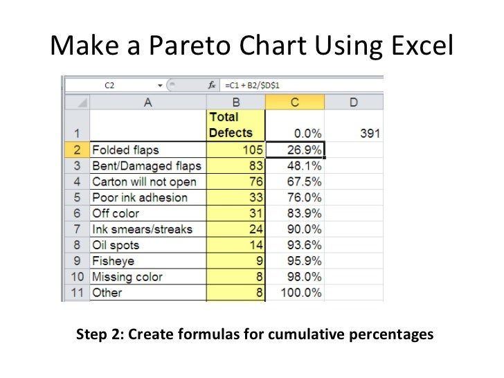 How to draw pareto chart in excel 2003 8 pareto chart for Pareto chart template excel 2010