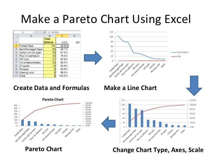 Pareto chart template excel 2010 pareto chart in excel for Pareto chart template excel 2010