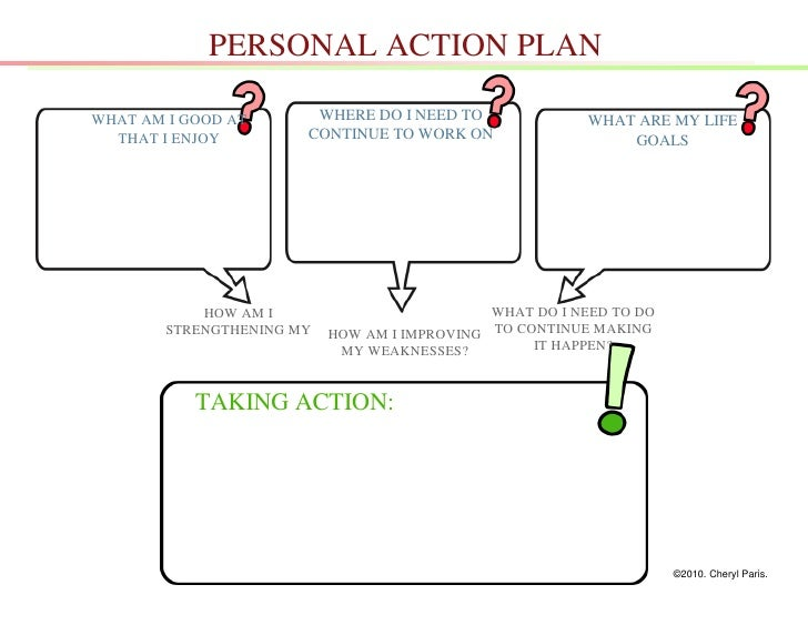 PERSONAL ACTION PLAN  WHAT AM I GOOD AT       WHERE DO I NEED TO               WHAT ARE MY LIFE   THAT I ENJOY         CON...