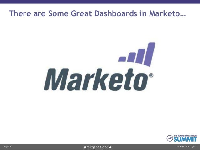 Page 13 © 2014 Marketo, Inc.#mktgnation14 There are Some Great Dashboards in Marketo…