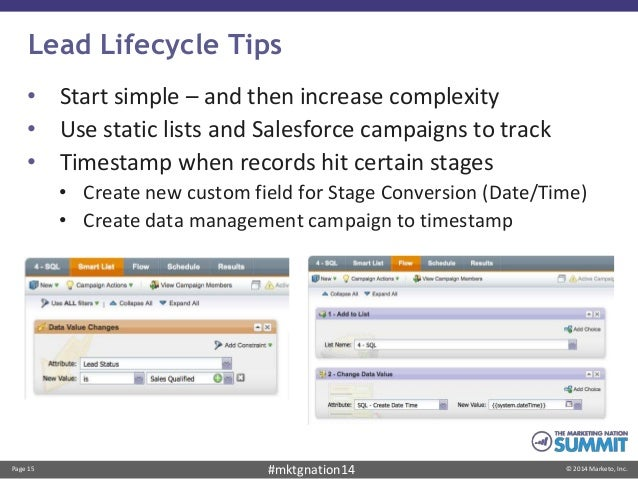 Page 15 © 2014 Marketo, Inc.#mktgnation14 Lead Lifecycle Tips • Start simple – and then increase complexity • Use static l...