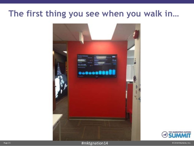 Page 21 © 2014 Marketo, Inc.#mktgnation14 The first thing you see when you walk in…