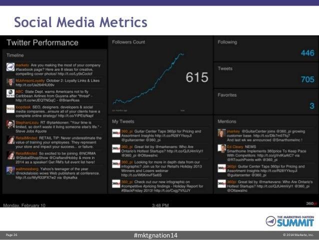 Page 26 © 2014 Marketo, Inc.#mktgnation14 Social Media Metrics