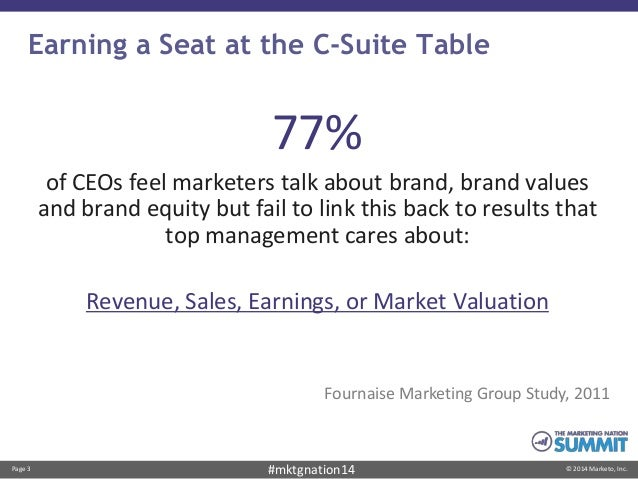 Page 3 © 2014 Marketo, Inc.#mktgnation14 Earning a Seat at the C-Suite Table 77% of CEOs feel marketers talk about brand, ...