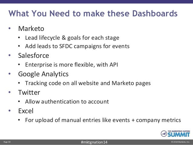 Page 30 © 2014 Marketo, Inc.#mktgnation14 What You Need to make these Dashboards • Marketo • Lead lifecycle & goals for ea...