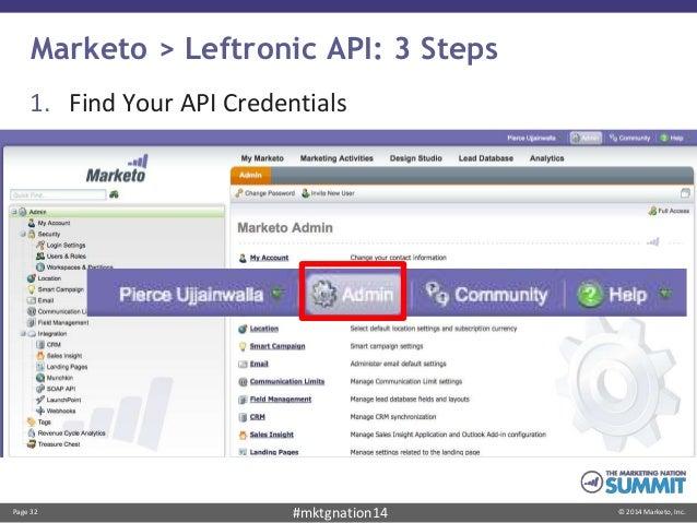 Page 32 © 2014 Marketo, Inc.#mktgnation14 1. Find Your API Credentials Marketo > Leftronic API: 3 Steps