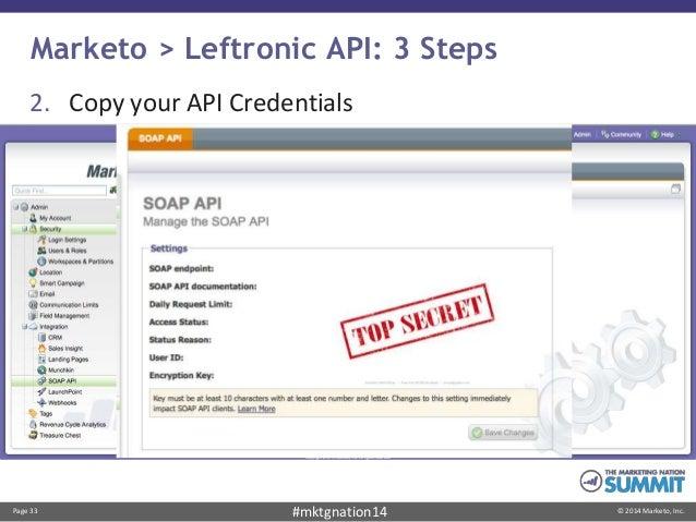 Page 33 © 2014 Marketo, Inc.#mktgnation14 2. Copy your API Credentials Marketo > Leftronic API: 3 Steps