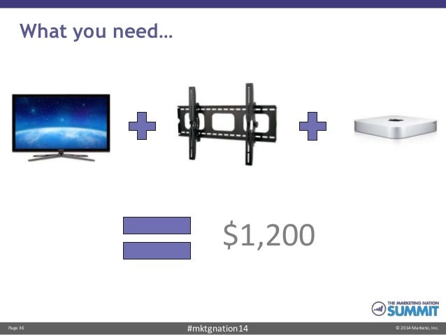 Page 36 © 2014 Marketo, Inc.#mktgnation14 What you need… $1,200