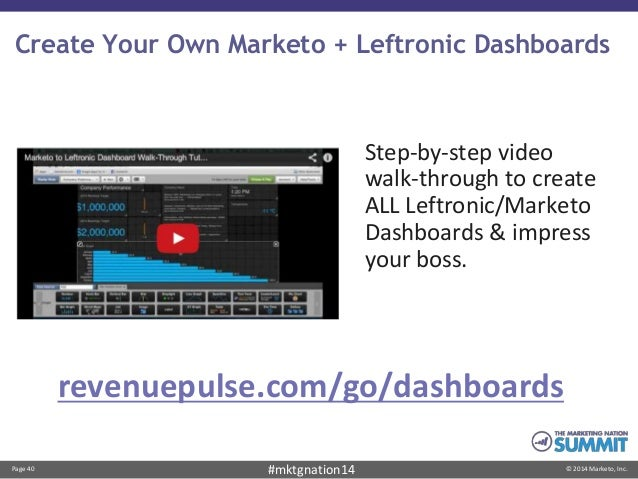 Page 40 © 2014 Marketo, Inc.#mktgnation14 Create Your Own Marketo + Leftronic Dashboards Step-by-step video walk-through t...