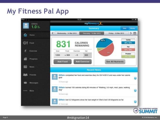 Page 9 © 2014 Marketo, Inc.#mktgnation14 My Fitness Pal App