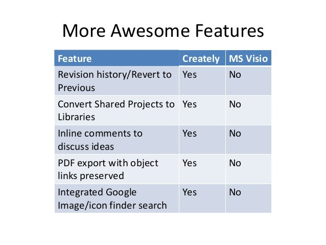 yed the microsoft visio alternative best free home