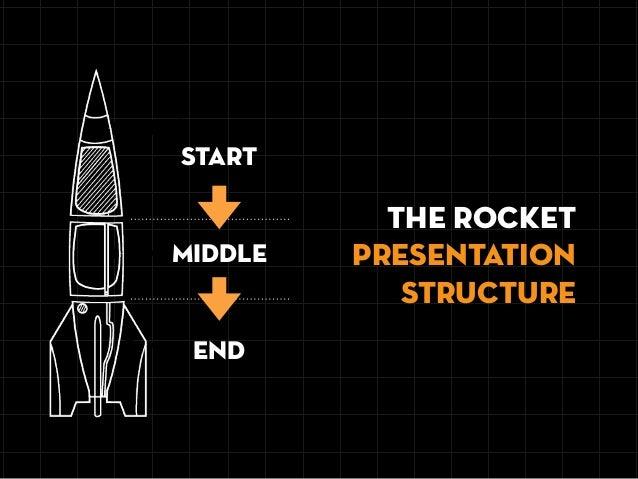 START END THE Rocket PRESENTATION STRUCTURE MIDDLE
