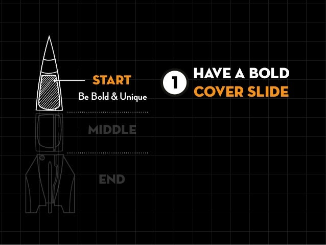 Be Bold & Unique HAVE A BOLD COVER SLIDE 1START END MIDDLE