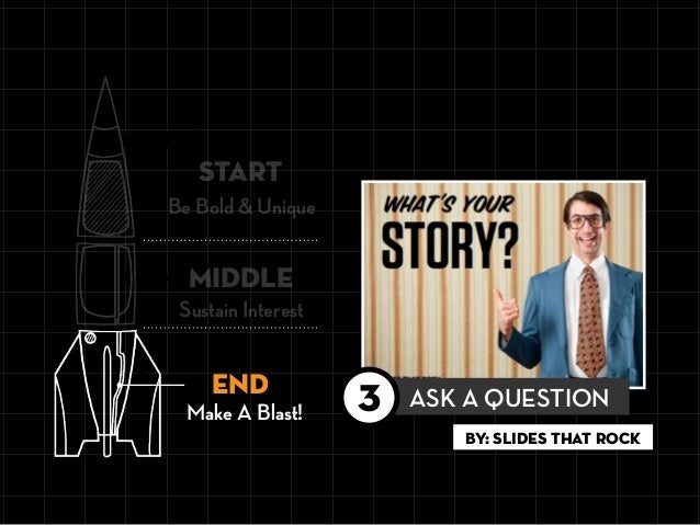 Be Bold & Unique START END MIDDLE Sustain Interest By: Slides That Rock ASK A QUESTION3Make A Blast!