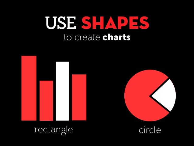 rectangle USE SHAPES circle to create charts