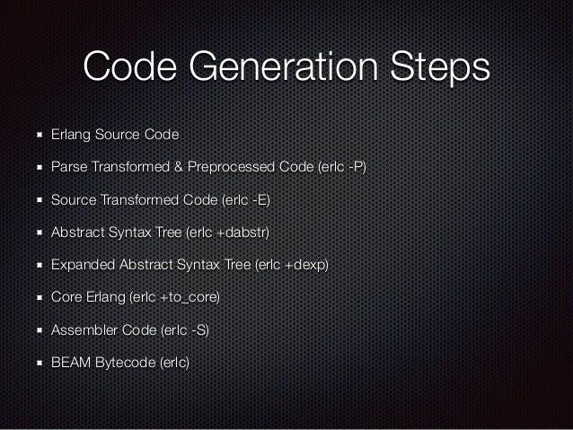 Code Generation Steps Erlang Source Code Parse Transformed & Preprocessed Code (erlc -P) Source Transformed Code (erlc -E)...