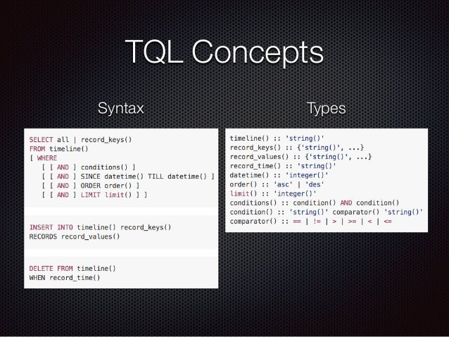 TQL Concepts Syntax Types