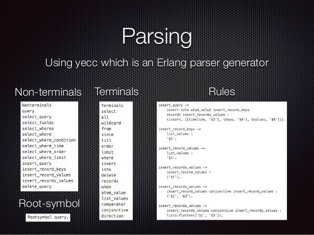 Parsing Non-terminals Terminals Rules Using yecc which is an Erlang parser generator Root-symbol