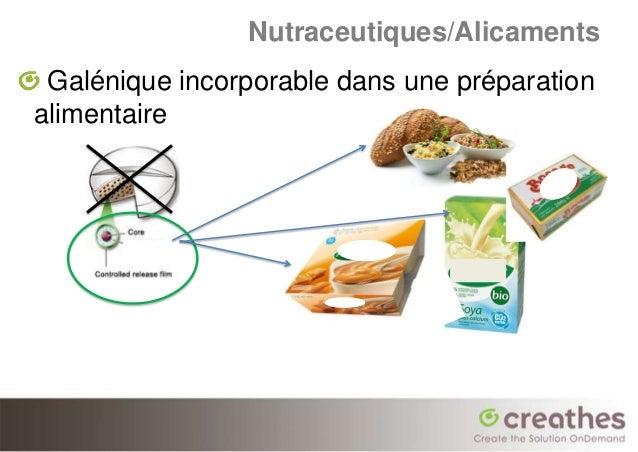 Nutraceutiques/Alicaments Galénique incorporable dans une préparationalimentaire
