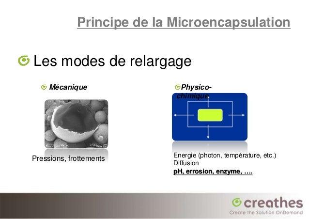 Principe de la MicroencapsulationLes modes de relargage     Mécanique               Physico-                            ch...