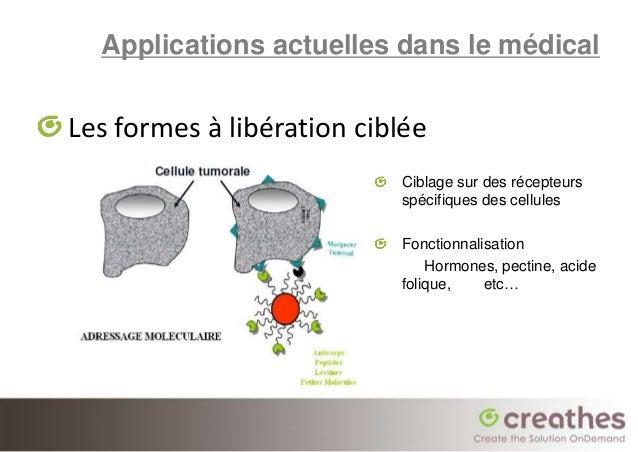 Applications actuelles dans le médicalLes formes à libération ciblée                           Ciblage sur des récepteurs ...