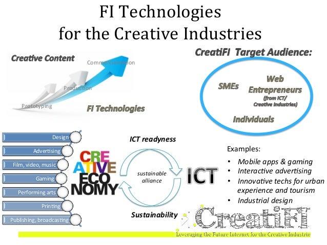 FI-PPP Phase 3 - CreatiFI Accelerator presentation Slide 2