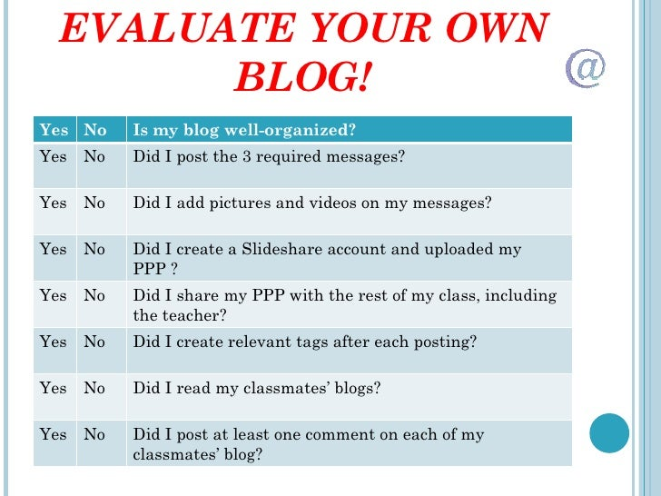 Creating a Blog - Activity for ESL students