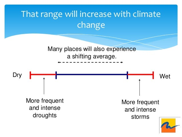 That range will increase with climate change Dry More frequent and intense droughts More frequent and intense storms Many ...