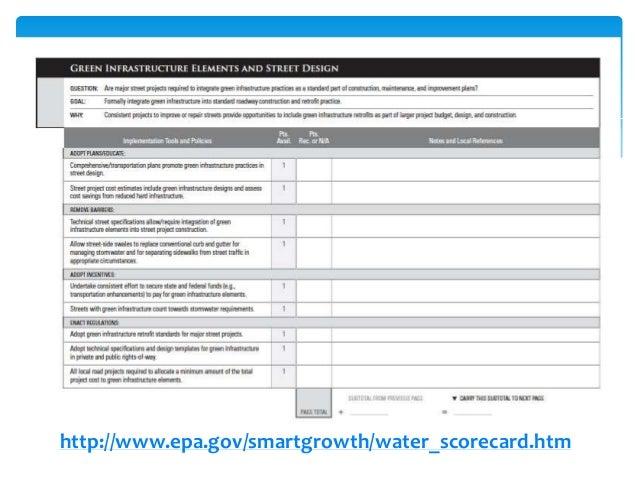 http://www.epa.gov/smartgrowth/water_scorecard.htm