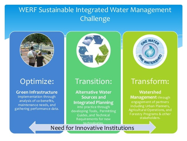 WERF Sustainable Integrated Water Management Challenge Optimize: Green Infrastructure implementation through analysis of c...