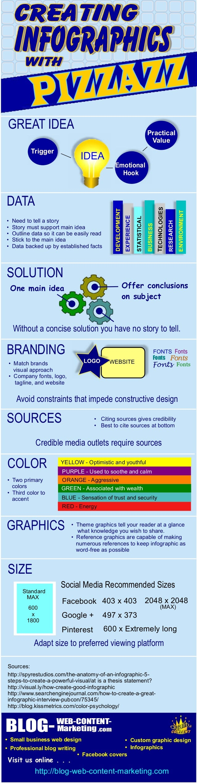 Creating Infographics With Pizzazz