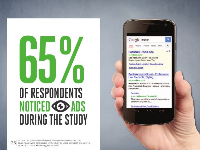 Source: Google/Nielsen Life360 Mobile Search Moments Q4 2012. Base: People who participated in the study by using a smartp...