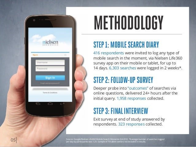 Methodology 416 respondents were invited to log any type of mobile search in the moment, via Nielsen Life360 survey app on...