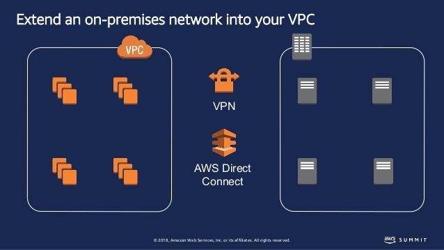 Creating Your Virtual Data Center - VPC Fundamentals and ...