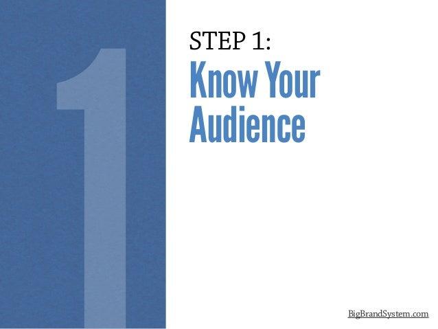 STEP 1: KnowYour Audience BigBrandSystem.com