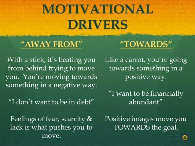 motivational drives Intrinsic motivation is a natural motivational tendency and is a critical these drives are thought to originate within the individual and may not.