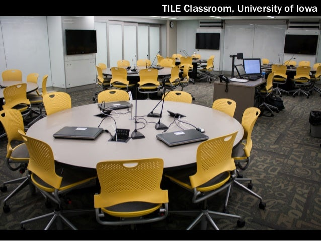 creating active learning environments
