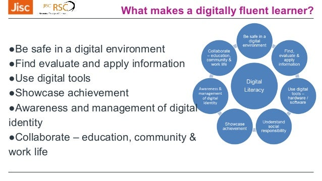 What makes a digitally fluent learner? ●Be safe in a digital environment ●Find evaluate and apply information ●Use digital...