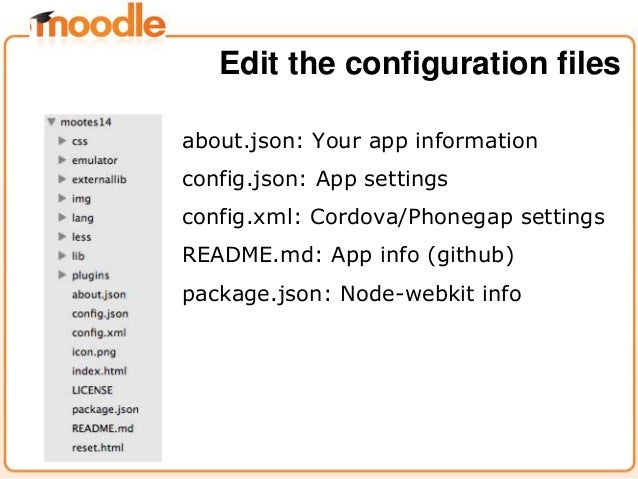 about.json: Your app information config.json: App settings config.xml: Cordova/Phonegap settings README.md: App info (gith...